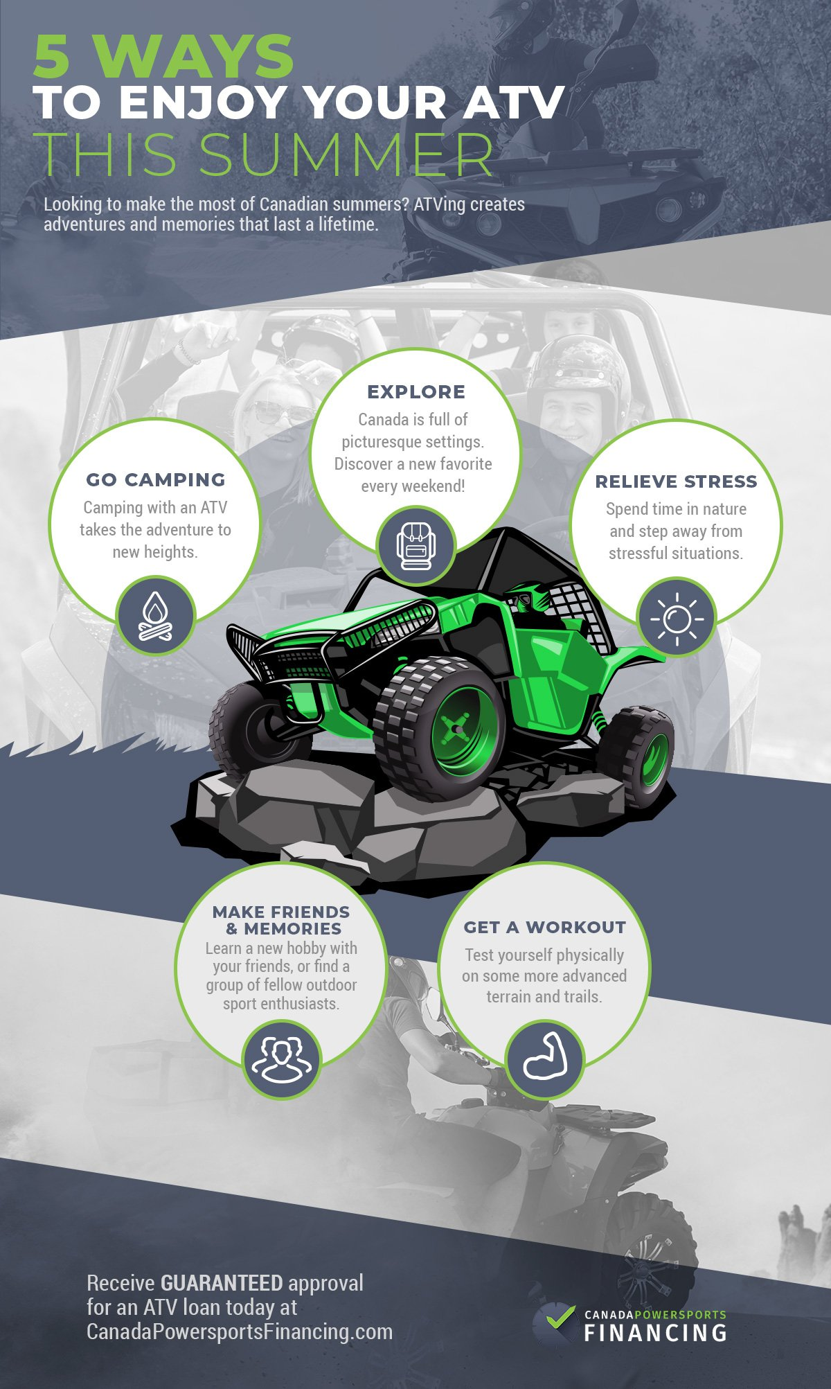 Why You Should Finance an ATV This Summer - Canada Powersports Financing