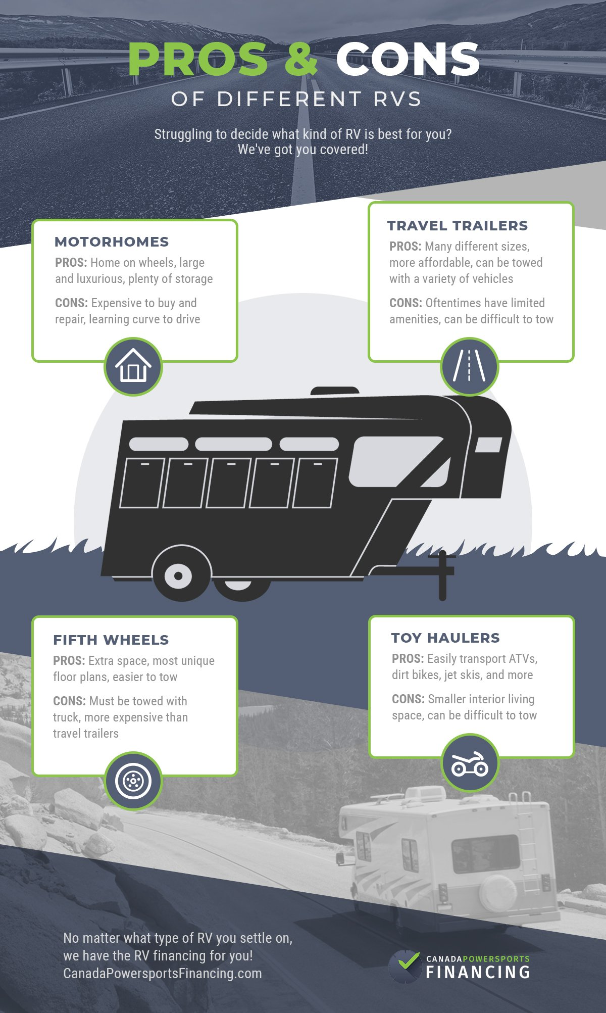 Which Type of RV Is Right for You? - Canada Powersports Financing